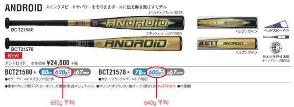 少年硬式バット【ANDROID】(BCT21580/BCT21578)の仕様変更のお知らせ。